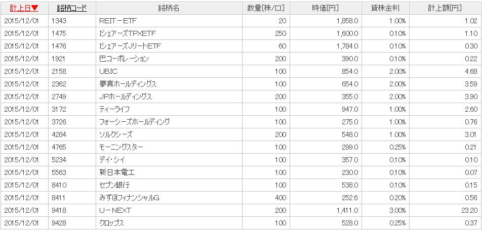 SnapCrab_NoName_2015-12-2_20-40-20_No-00