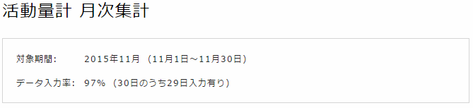 SnapCrab_NoName_2015-12-6_22-52-51_No-00